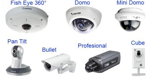 Venta de camaras ip de v deo vigilancia en guadalajara - Camaras de vigilancia ip ...